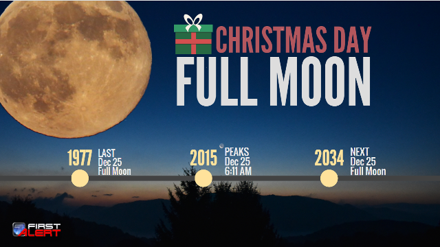 2034….next Christmas Full Moon | Trent A Renner